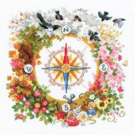 RIO 1881 Stickpackung mit Wollgarn - Kompass
